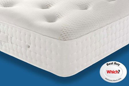 Reylon Hybrid Mattress Review