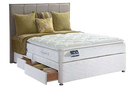 Sealy-Posturpedic-Review