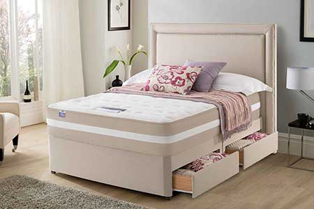 Silentnight-London-Mattress-Review