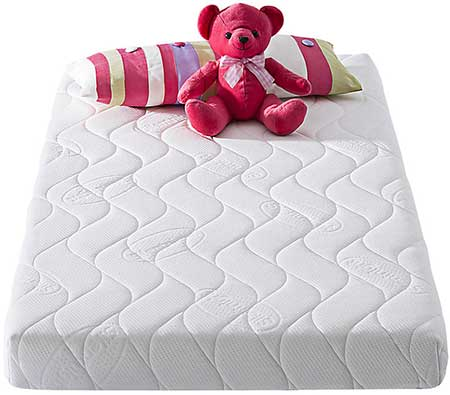 Best Cot Bed Mattress UK 2018 – Keep Your Baby Sleeping Safely