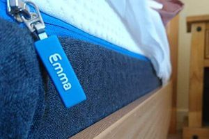 Emma Mattress Logo Close Up